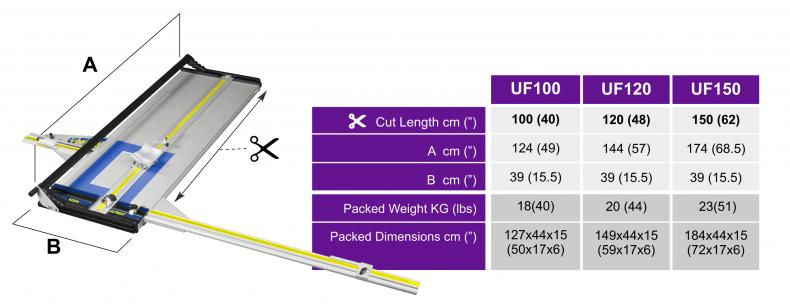 Ultimat Futura Precision Cutters